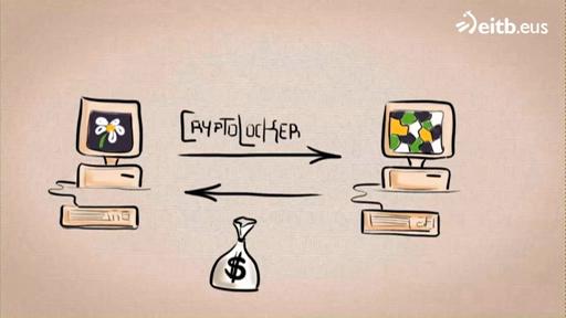 Informatika maltzurra