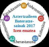 Ebaluazio-irizpideak bateratzeko saioak 2017-1 (Izen-ematea)